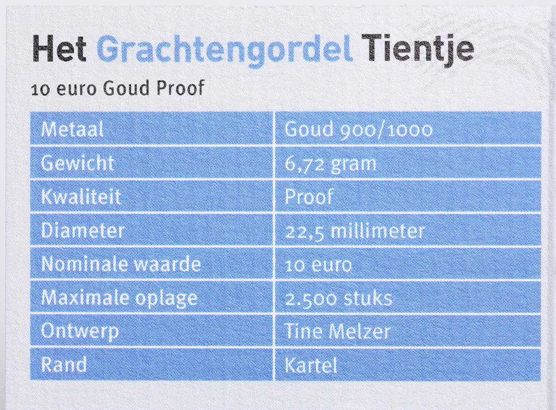 Zertifikat:Niederlande : 10 Euro Amsterdamer Grachtengürtel  2012 PP
