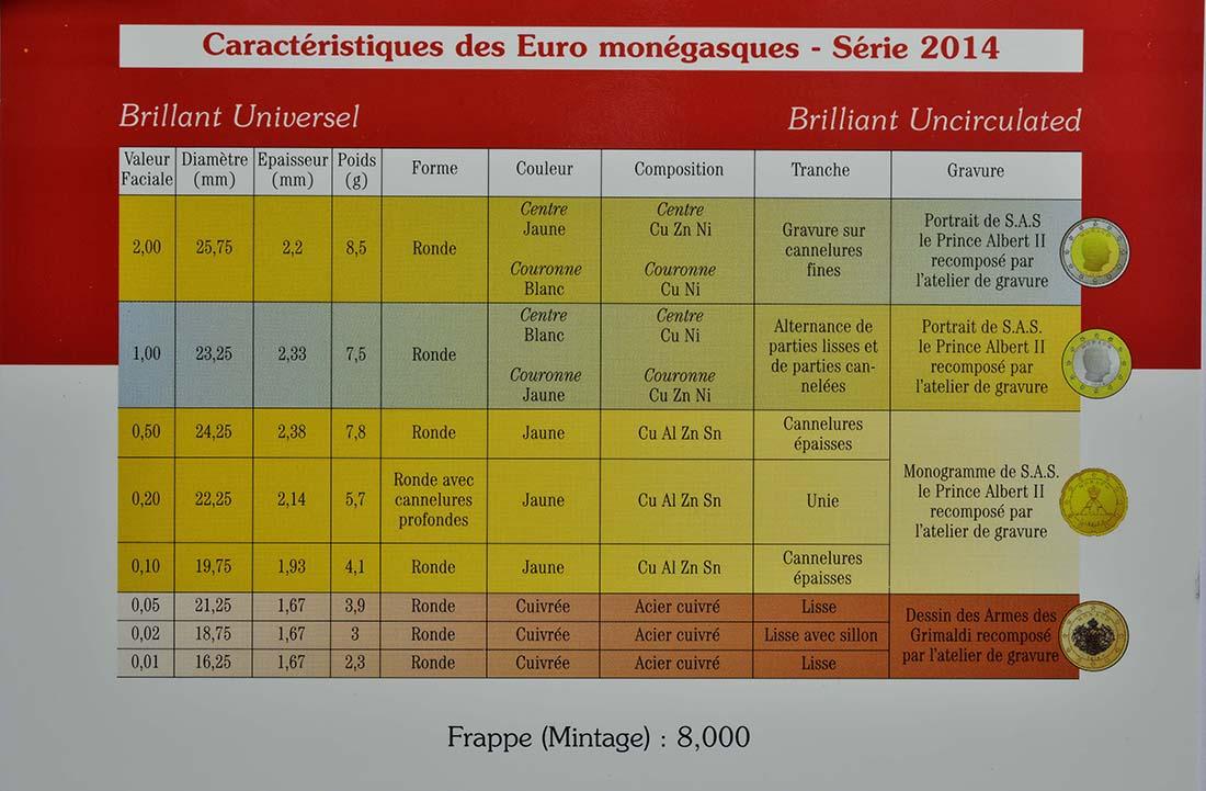 Zertifikat:Monaco : 3,88 Euro KMS Monaco  2014 Stgl.