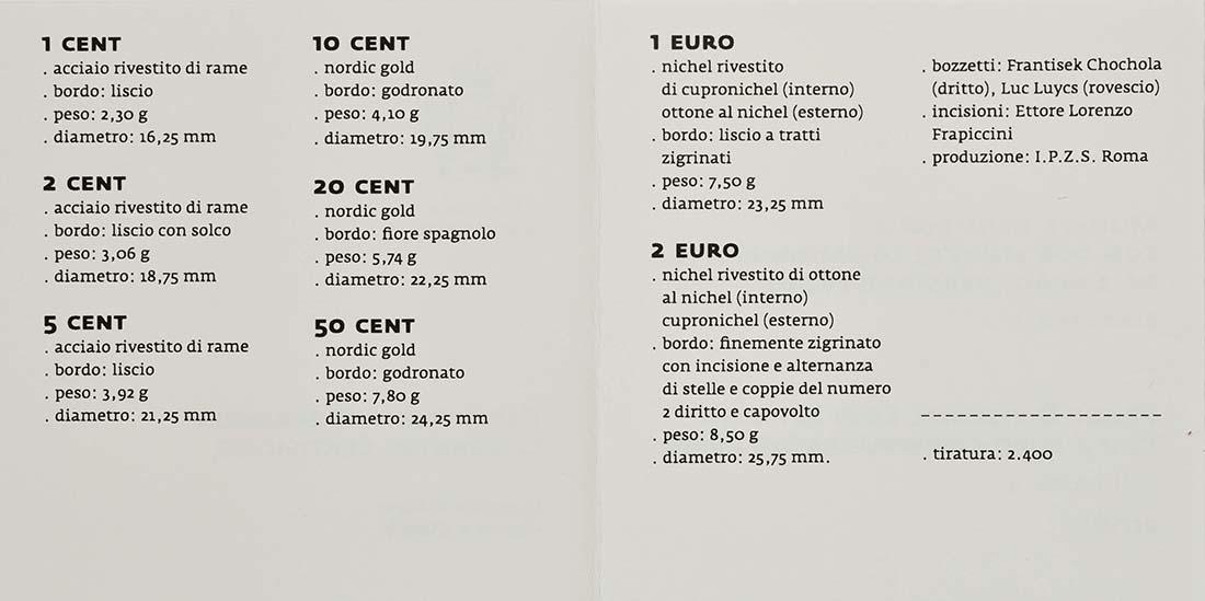 Zertifikat:San Marino : 7,88 Euro KMS San Marino mit beiden 2 Euro Gedenkmünzen Shakespeare und Donatello  2016 PP