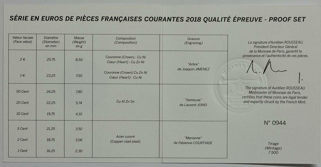 Zertifikat :Frankreich : 3,88 Euro KMS Frankreich  2018 PP