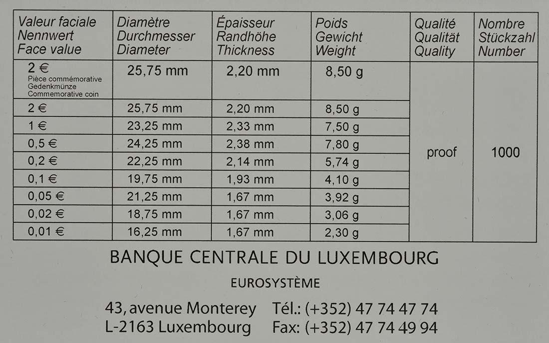 Zertifikat:Luxemburg : 7,88 Euro KMS Luxemburg  2018 PP