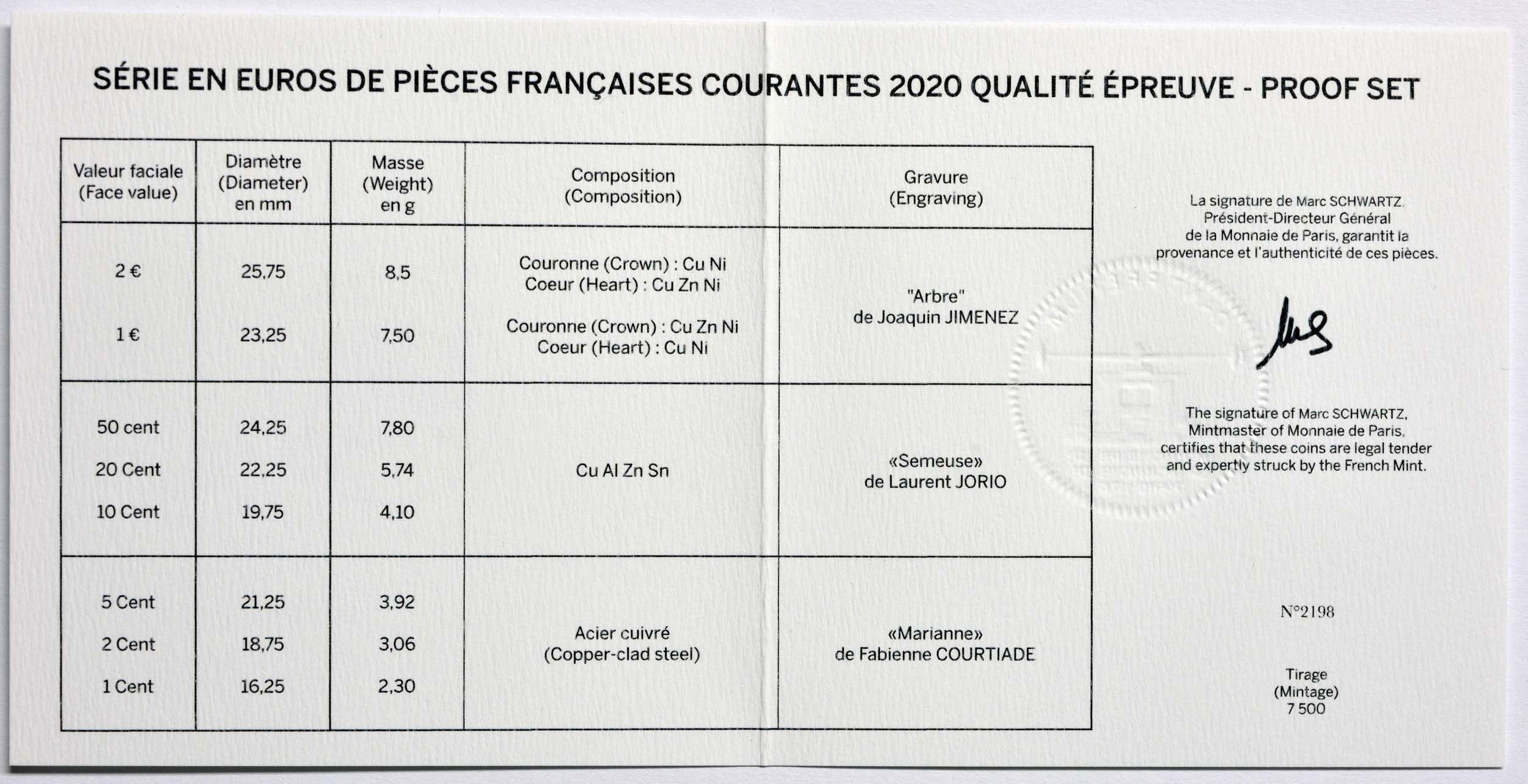 Zertifikat:Frankreich : 3,88 Euro KMS Frankreich  2020 PP