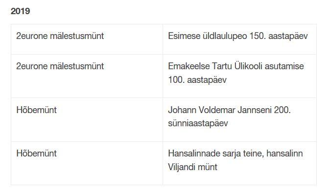 eestipank2019.JPG