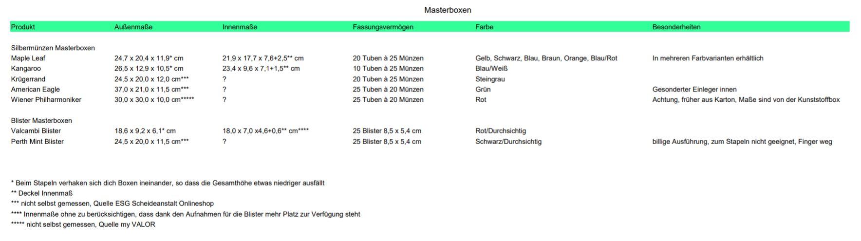 Masterbox Masse.JPG
