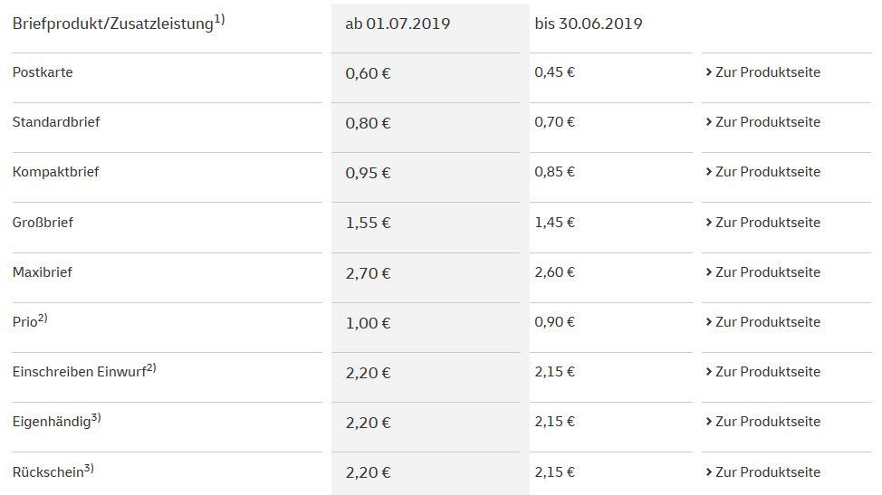 Post Preisänderungen 1.7.2019.jpg