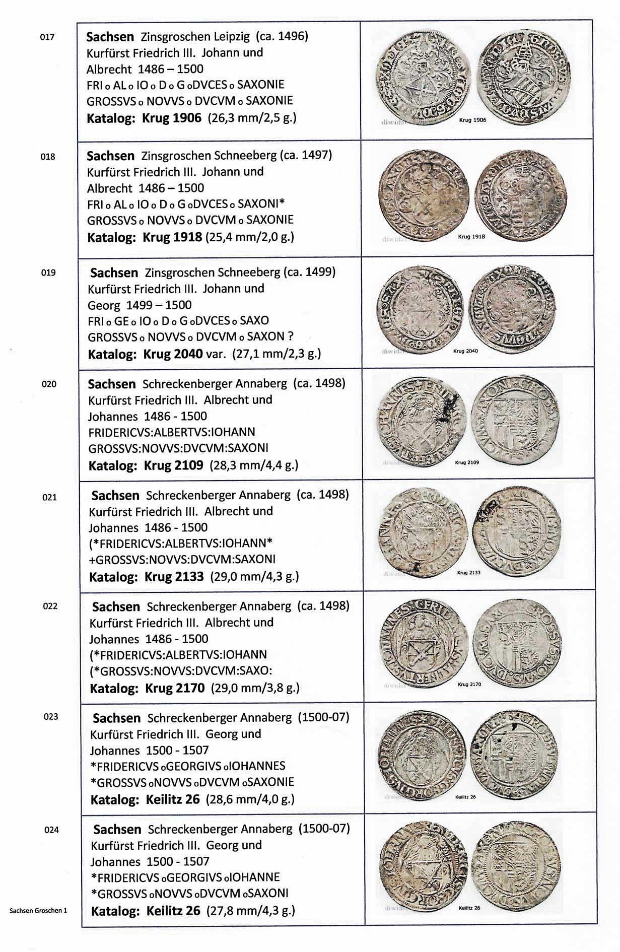 Software Für Münzen
