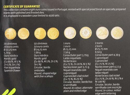 Zertifikat:Portugal : 3,88 Euro KMS Portugal  2013 PP