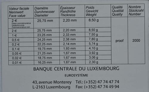 Zertifikat:Luxemburg : 7,88 Euro KMS Luxemburg mit beiden Gedenkmünzen 2014  2014 PP