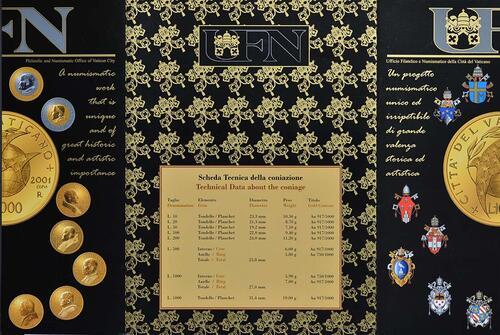 Zertifikat:Vatikan : 8 Medaillen 8 Goldmedaillen zur Erinnerung an die letzten Lira-Münzen 2001. Abgebildet sind Pius IX, Pius XI, Pius XII, Johannes XXIII, Paul VI, Johannes Paul I, Johannes Paul II.  2007 PP