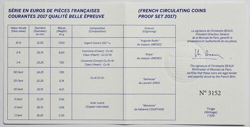 Zertifikat:Frankreich : 13,88 Euro KMS Frankreich mit 10 Euro Gedenkmünze Rodin  2017 PP