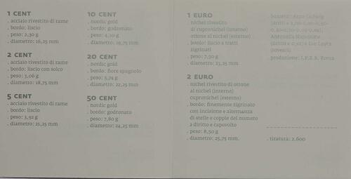 Zertifikat:San Marino : 7,88 Euro KMS San Marino mit beiden 2 Euro Gedenkmünzen Bernini und Tintoretto  2018 PP