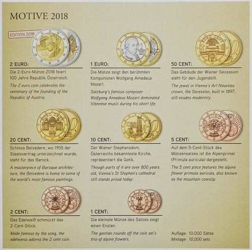 Zertifikat:Österreich : 3,88 Euro KMS Österreich  2018 PP