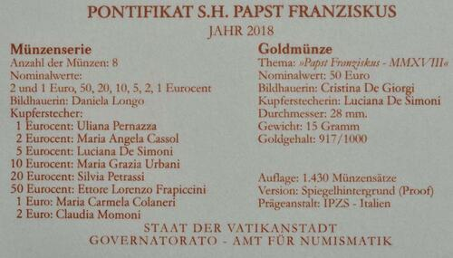 Zertifikat:Vatikan : 53,88 Euro KMS Vatikan mit 50 Euro Gedenkmünze  2018 PP