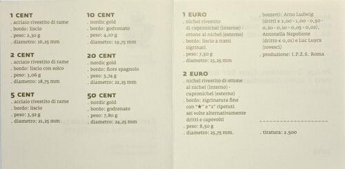 Zertifikat:San Marino : 7,88 Euro KMS San Marino mit 2 x 2 Euro Gedenkmünzen  2019 PP