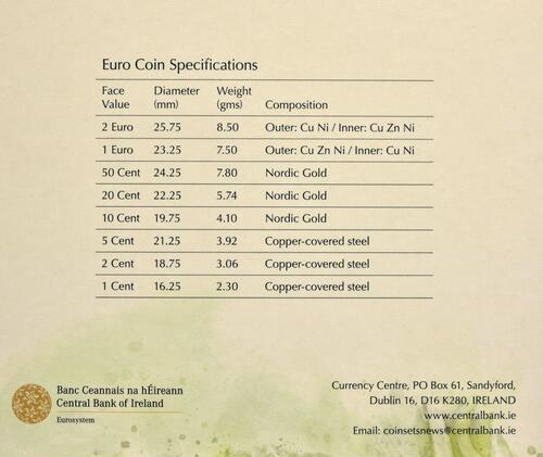 Zertifikat:Irland : 3,88 Euro KMS Irland Wildblumen  2020 Stgl.