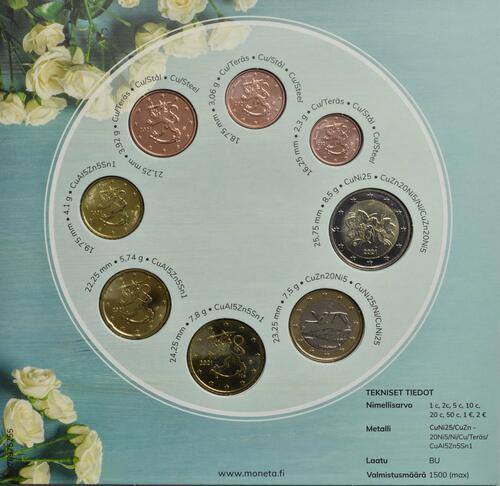 Zertifikat:Finnland : 3,88 Euro KMS Finnland Hochzeit  2021 Stgl.